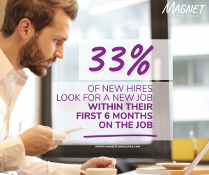 33% of New Hires Look for a New Job Within Their First 6 Months Hired